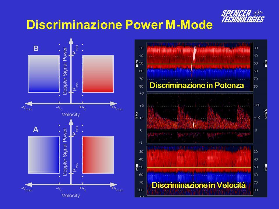 Discriminazione Power M-Mode Discriminazione in Potenza Discriminazione in Velocità