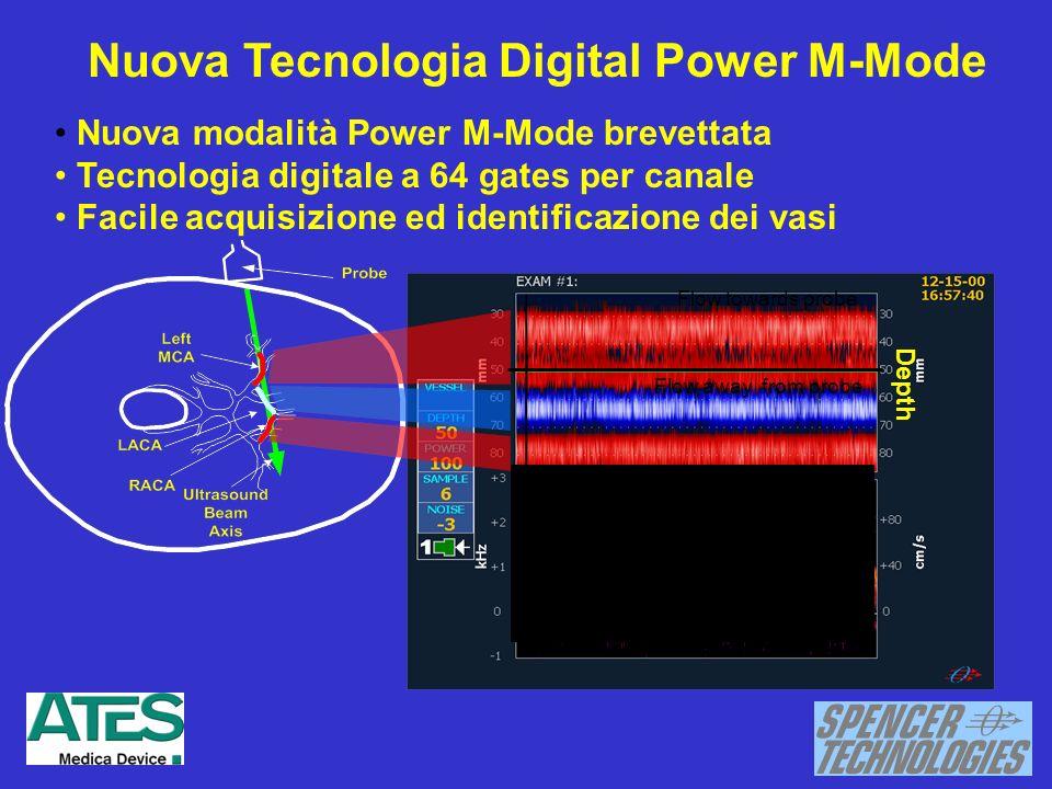 Nuova Tecnologia Digital Power M-Mode Nuova modalità Power M-Mode brevettata Tecnologia digitale a 64 gates per canale Facile acquisizione ed identifi