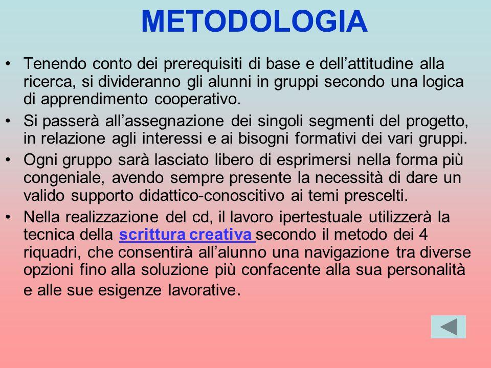 METODOLOGIA Tenendo conto dei prerequisiti di base e dellattitudine alla ricerca, si divideranno gli alunni in gruppi secondo una logica di apprendime