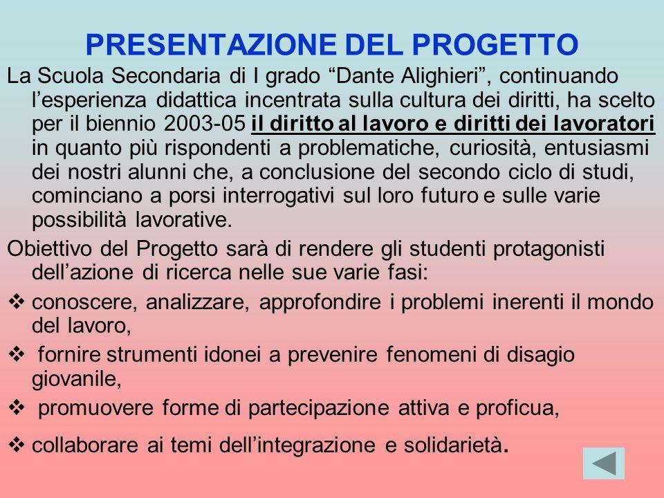 PRESENTAZIONE DEL PROGETTO La Scuola Secondaria di I grado Dante Alighieri, continuando lesperienza didattica incentrata sulla cultura dei diritti, ha