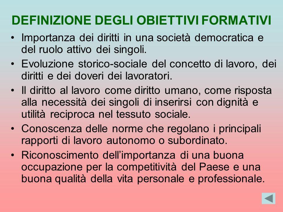 DEFINIZIONE DEGLI OBIETTIVI FORMATIVI Importanza dei diritti in una società democratica e del ruolo attivo dei singoli. Evoluzione storico-sociale del
