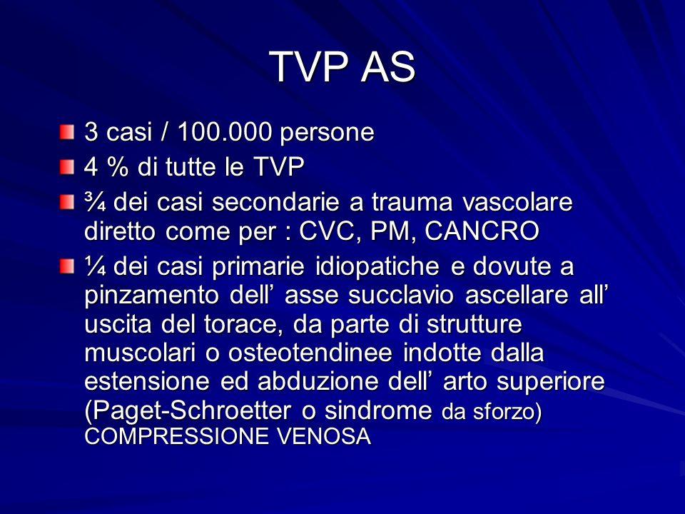 TVP AS Può essere aggravata da anomalie anatomiche o da compressioni ripetute come nel caso di atleti.