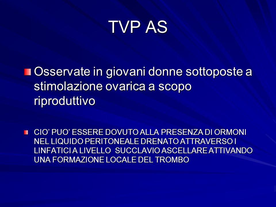 TVP arti superiori: complicanze Autore Mortalità % EP % EP fatale % Recidiva % SPT % Kerr (1990) 46820nr35 Monreal (1994) Nr1715NrNr Prandoni (1997) 223613734 Prandoni (2004) 2129624 Baarslag (2004) 50NrNr818 Hingorani (2005) 36231244 EP, embolia polmonare; SPT, sindrome post-trombotica Bernardi et al, Semin Thromb Hemost 2006;32:729-736