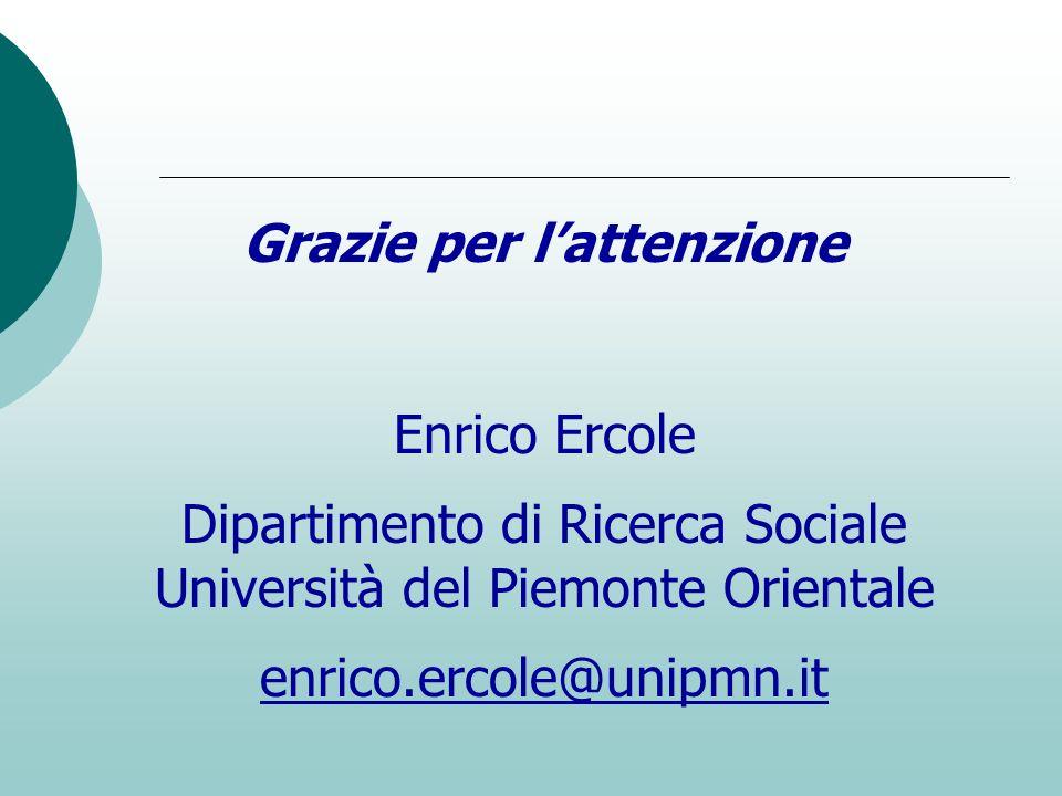 Grazie per lattenzione Enrico Ercole Dipartimento di Ricerca Sociale Università del Piemonte Orientale enrico.ercole@unipmn.it
