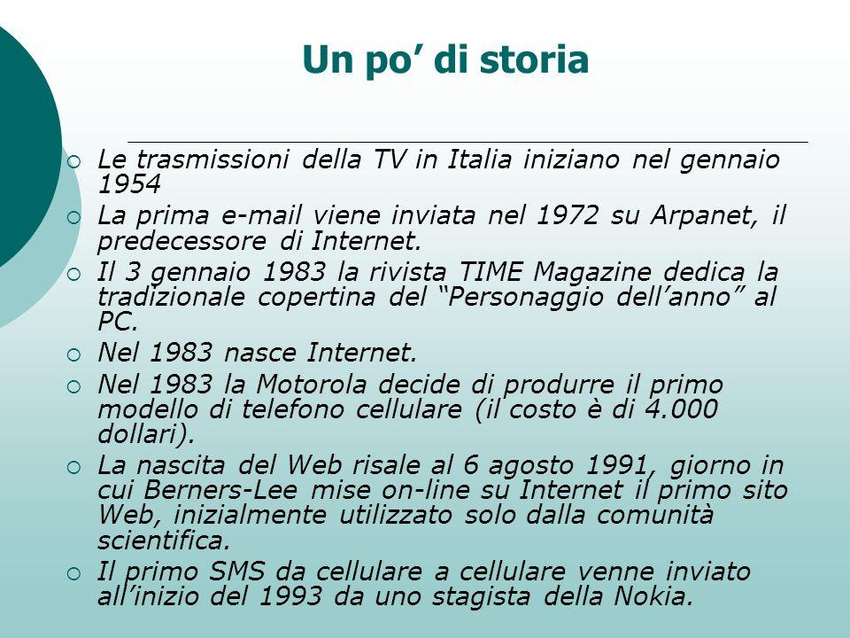 Un po di storia Le trasmissioni della TV in Italia iniziano nel gennaio 1954 La prima e-mail viene inviata nel 1972 su Arpanet, il predecessore di Int