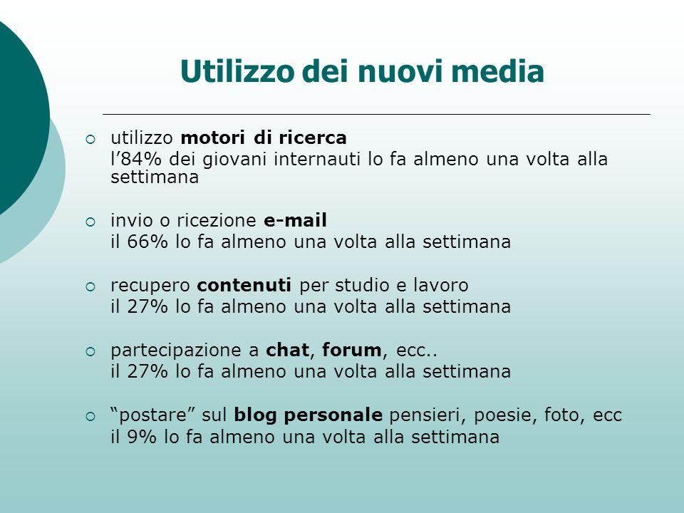 Utilizzo dei nuovi media utilizzo motori di ricerca l84% dei giovani internauti lo fa almeno una volta alla settimana invio o ricezione e-mail il 66%