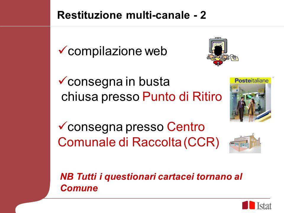 Restituzione multi-canale - 2 compilazione web consegna in busta chiusa presso Punto di Ritiro consegna presso Centro Comunale di Raccolta (CCR) NB Tu