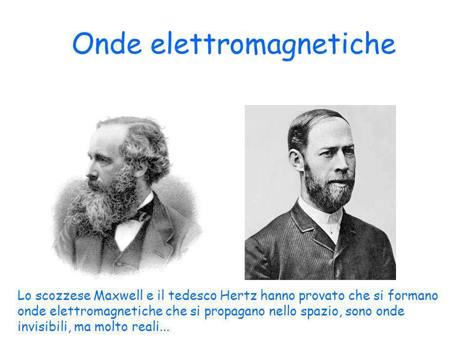 Onde elettromagnetiche Lo scozzese Maxwell e il tedesco Hertz hanno provato che si formano onde elettromagnetiche che si propagano nello spazio, sono onde invisibili, ma molto reali...