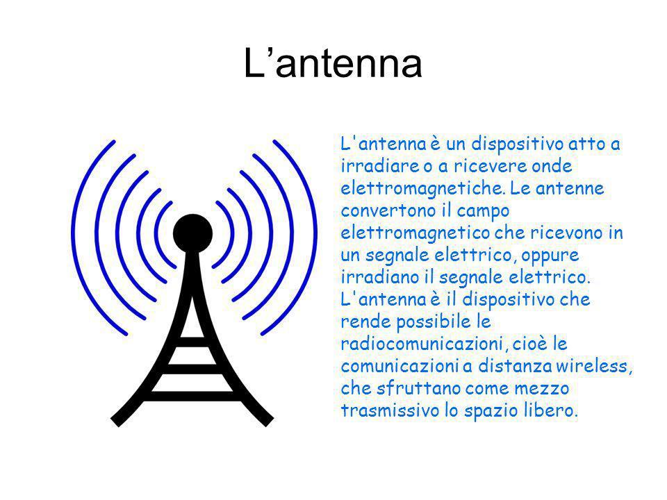 Lantenna L'antenna è un dispositivo atto a irradiare o a ricevere onde elettromagnetiche. Le antenne convertono il campo elettromagnetico che ricevono