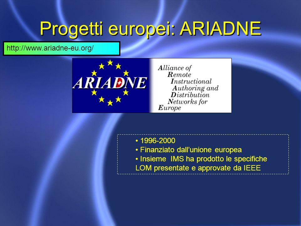 Progetti europei: ARIADNE 1996-2000 Finanziato dallunione europea Insieme IMS ha prodotto le specifiche LOM presentate e approvate da IEEE http://www.ariadne-eu.org/