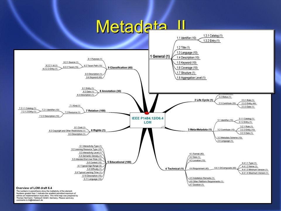 Metadata, II