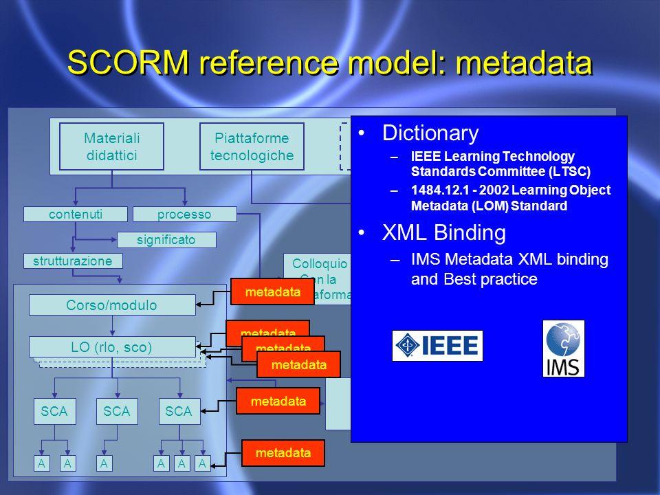 SCORM reference model: metadata LO Materiali didattici Piattaforme tecnologiche Risorse Umane Organizzazione Aziendale contenutiprocesso strutturazione LO (rlo, sco) SCA AAAAAA Corso/modulo LMS significato Colloquio Con la piattaforma Cosa comunicare Come comunicarlo Visualizzazione del corso metadata Dictionary –IEEE Learning Technology Standards Committee (LTSC) –1484.12.1 - 2002 Learning Object Metadata (LOM) Standard XML Binding –IMS Metadata XML binding and Best practice