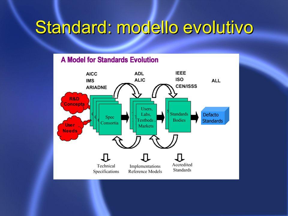 Standard: modello evolutivo