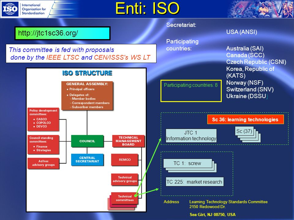 Enti: ISO TC 1: screw TC 225: market research Participating countries: 8 Secretariat: USA (ANSI) Participating countries:Australia (SAI) Canada (SCC) Czech Republic (CSNI) Korea, Republic of (KATS) Norway (NSF) Switzerland (SNV) Ukraine (DSSU) ) JTC 1 Information technology sc Sc (37) Sc 36: learning technologies AddressLearning Technology Standards Committee 2150 Redowood Dr.