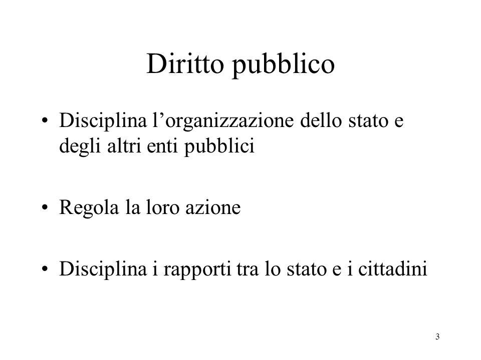 3 Diritto pubblico Disciplina lorganizzazione dello stato e degli altri enti pubblici Regola la loro azione Disciplina i rapporti tra lo stato e i cittadini