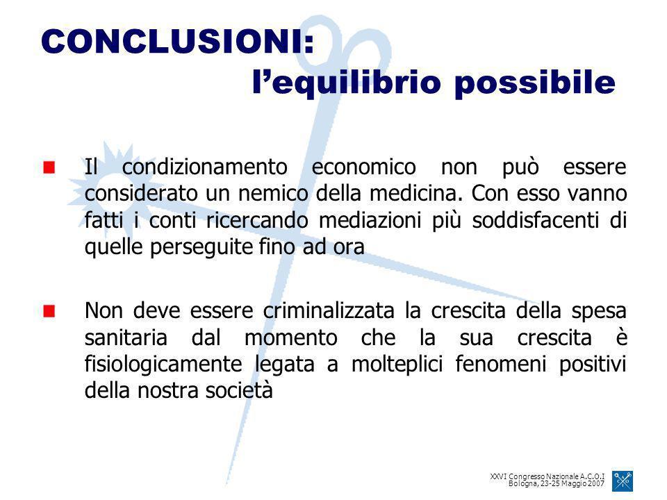 XXVI Congresso Nazionale A.C.O.I Bologna, 23-25 Maggio 2007 CONCLUSIONI: lequilibrio possibile Il condizionamento economico non può essere considerato un nemico della medicina.
