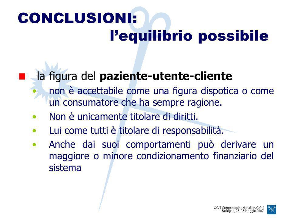 XXVI Congresso Nazionale A.C.O.I Bologna, 23-25 Maggio 2007 CONCLUSIONI: lequilibrio possibile la figura del paziente-utente-cliente non è accettabile come una figura dispotica o come un consumatore che ha sempre ragione.