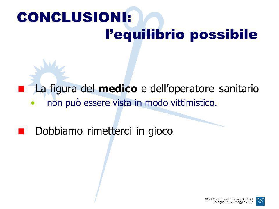 XXVI Congresso Nazionale A.C.O.I Bologna, 23-25 Maggio 2007 CONCLUSIONI: lequilibrio possibile La figura del medico e delloperatore sanitario non può essere vista in modo vittimistico.