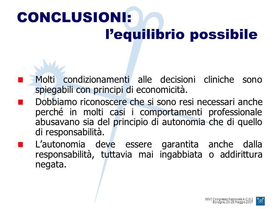 XXVI Congresso Nazionale A.C.O.I Bologna, 23-25 Maggio 2007 CONCLUSIONI: lequilibrio possibile Molti condizionamenti alle decisioni cliniche sono spiegabili con principi di economicità.