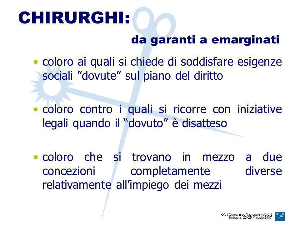XXVI Congresso Nazionale A.C.O.I Bologna, 23-25 Maggio 2007 CONCLUSIONI: lequilibrio possibile Le difficoltà ci sono.