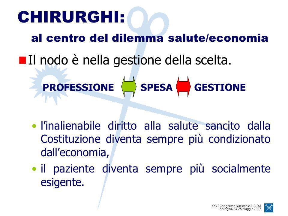 XXVI Congresso Nazionale A.C.O.I Bologna, 23-25 Maggio 2007 CHIRURGHI: al centro del dilemma salute/economia Il nodo è nella gestione della scelta.