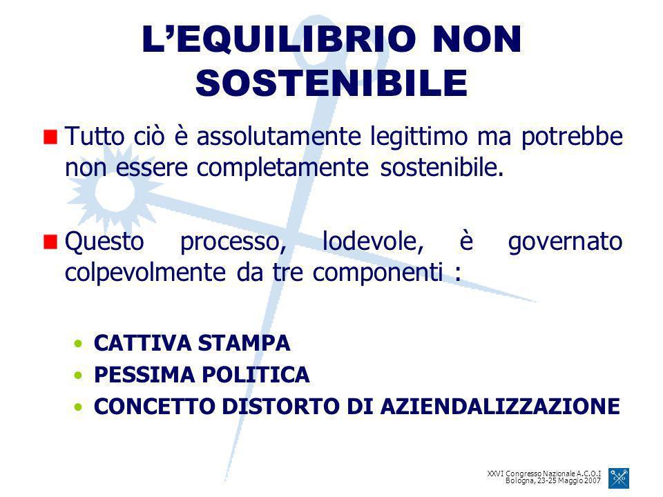 XXVI Congresso Nazionale A.C.O.I Bologna, 23-25 Maggio 2007 LEQUILIBRIO NON SOSTENIBILE Tutto ciò è assolutamente legittimo ma potrebbe non essere completamente sostenibile.