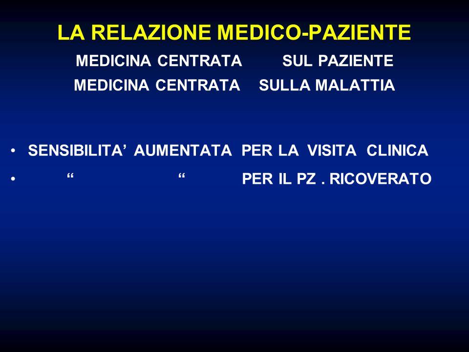 LA RELAZIONE MEDICO-PAZIENTE MEDICINA CENTRATA SUL PAZIENTE MEDICINA CENTRATA SULLA MALATTIA SENSIBILITA AUMENTATA PER LA VISITA CLINICA PER IL PZ. RI