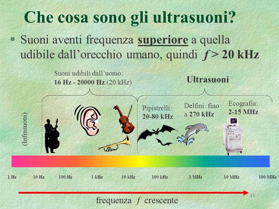 11 Che cosa sono gli ultrasuoni? §Suoni aventi frequenza superiore a quella udibile dallorecchio umano, quindi f > 20 kHz 1 Hz100 MHz1 kHz1 MHz10 Hz10