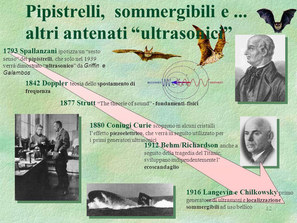 12 Pipistrelli, sommergibili e... altri antenati ultrasonici 1793 Spallanzani ipotizza un sesto senso dei pipistrelli, che solo nel 1939 verrá dimostr