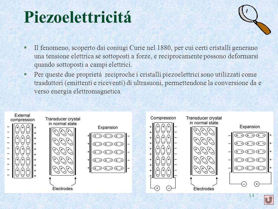 14 Piezoelettricitá §Il fenomeno, scoperto dai coniugi Curie nel 1880, per cui certi cristalli generano una tensione elettrica se sottoposti a forze,