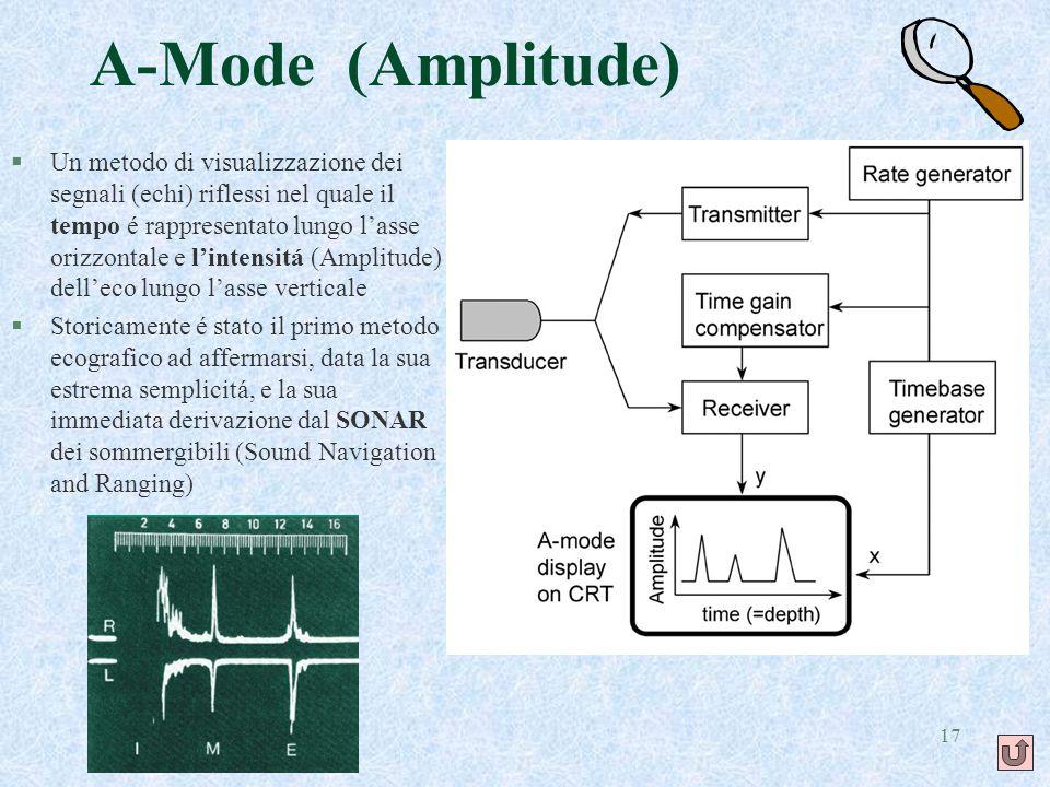 17 A-Mode (Amplitude) §Un metodo di visualizzazione dei segnali (echi) riflessi nel quale il tempo é rappresentato lungo lasse orizzontale e lintensit
