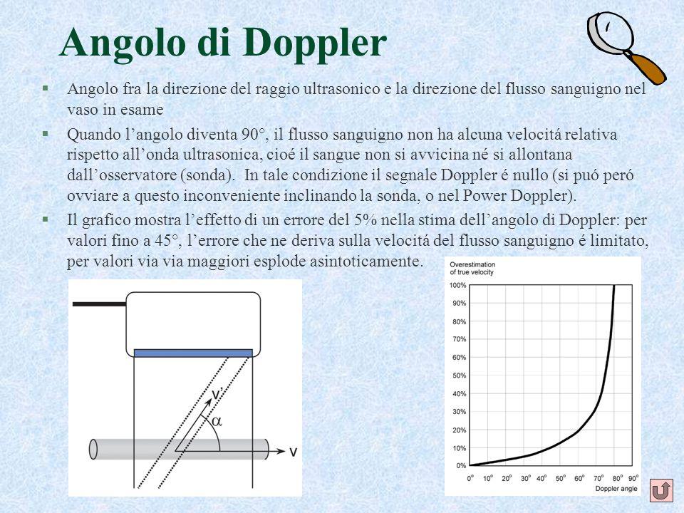 29 Angolo di Doppler §Angolo fra la direzione del raggio ultrasonico e la direzione del flusso sanguigno nel vaso in esame §Quando langolo diventa 90°