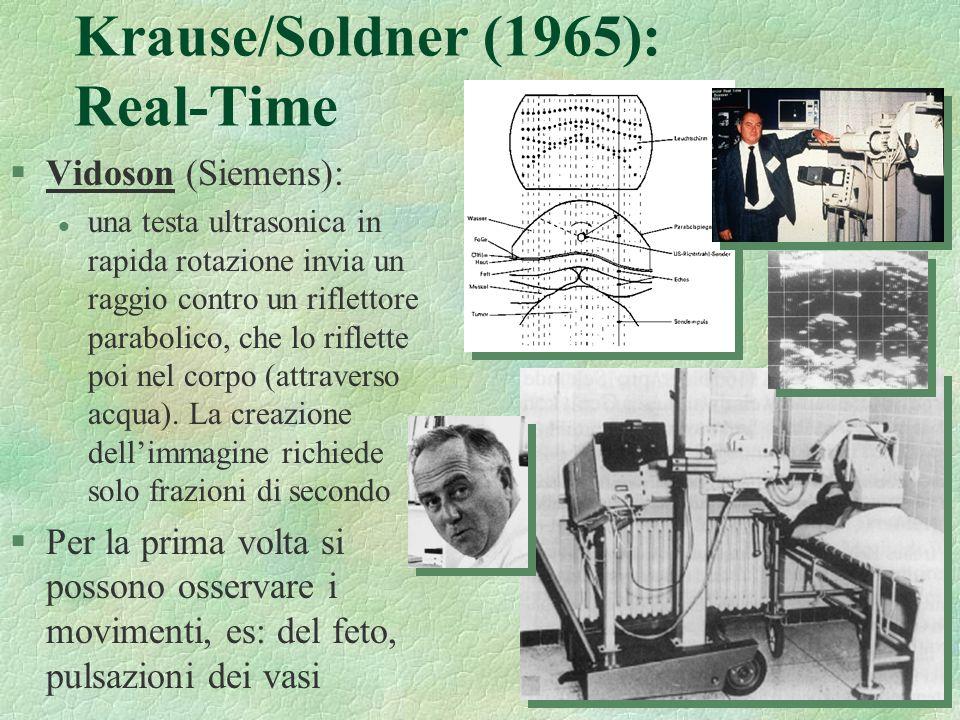 31 Krause/Soldner (1965): Real-Time §Vidoson (Siemens): l una testa ultrasonica in rapida rotazione invia un raggio contro un riflettore parabolico, c