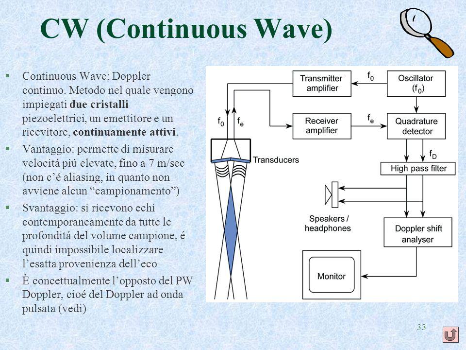 33 CW (Continuous Wave) §Continuous Wave; Doppler continuo. Metodo nel quale vengono impiegati due cristalli piezoelettrici, un emettitore e un ricevi