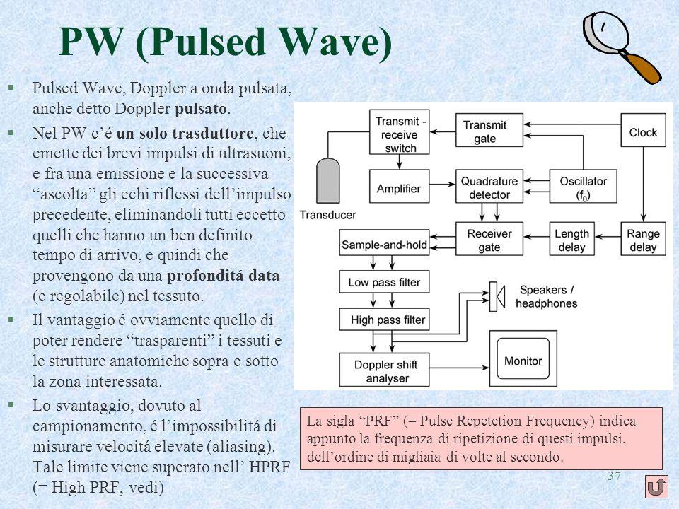 37 PW (Pulsed Wave) §Pulsed Wave, Doppler a onda pulsata, anche detto Doppler pulsato. §Nel PW cé un solo trasduttore, che emette dei brevi impulsi di