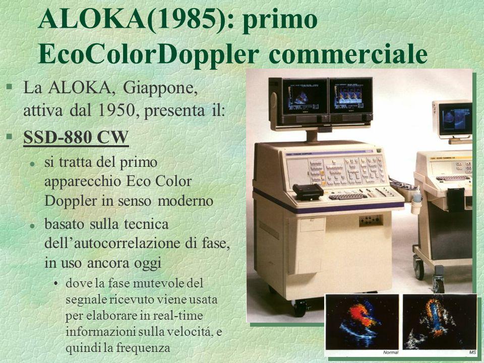 41 ALOKA(1985): primo EcoColorDoppler commerciale §La ALOKA, Giappone, attiva dal 1950, presenta il: §SSD-880 CW l si tratta del primo apparecchio Eco