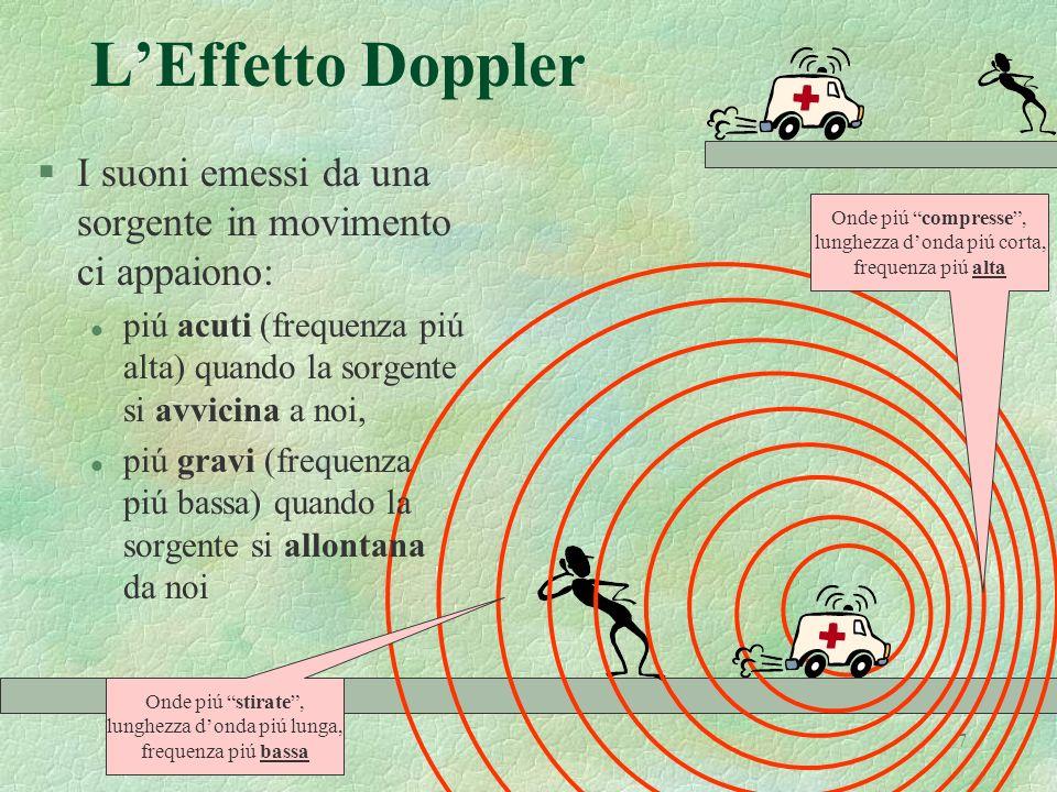 7 LEffetto Doppler §I suoni emessi da una sorgente in movimento ci appaiono: l piú acuti (frequenza piú alta) quando la sorgente si avvicina a noi, l