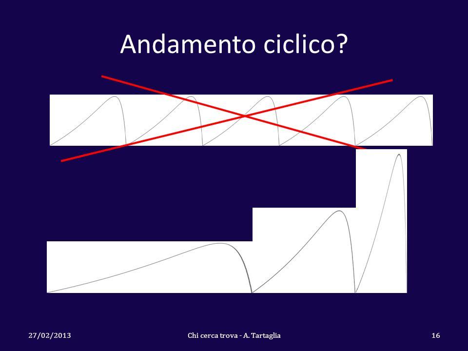 Andamento ciclico? 27/02/2013Chi cerca trova - A. Tartaglia16