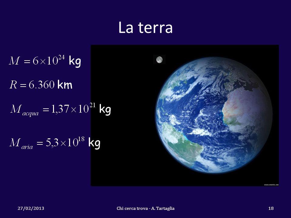 La terra 27/02/2013Chi cerca trova - A. Tartaglia18