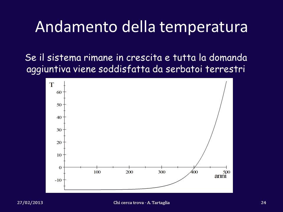 Andamento della temperatura 27/02/2013Chi cerca trova - A. Tartaglia24 Se il sistema rimane in crescita e tutta la domanda aggiuntiva viene soddisfatt