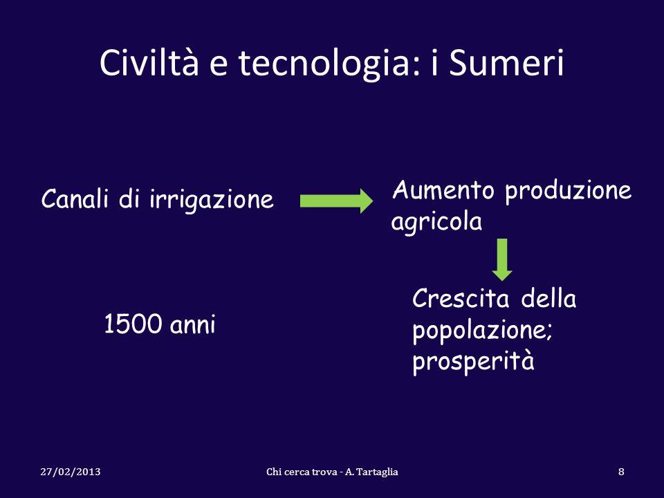 Civiltà e tecnologia: i Sumeri 27/02/2013Chi cerca trova - A. Tartaglia8 Canali di irrigazione Aumento produzione agricola Crescita della popolazione;