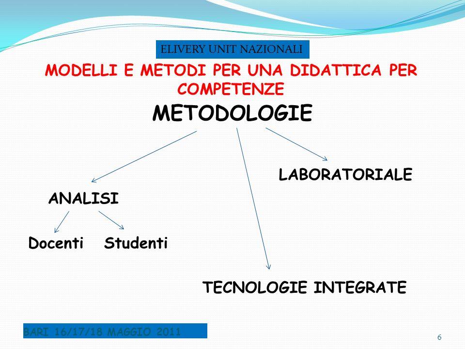 MODELLI E METODI PER UNA DIDATTICA PER COMPETENZE METODOLOGIE LABORATORIALE ANALISI Docenti Studenti TECNOLOGIE INTEGRATE BARI 16/17/18 MAGGIO 2011 6