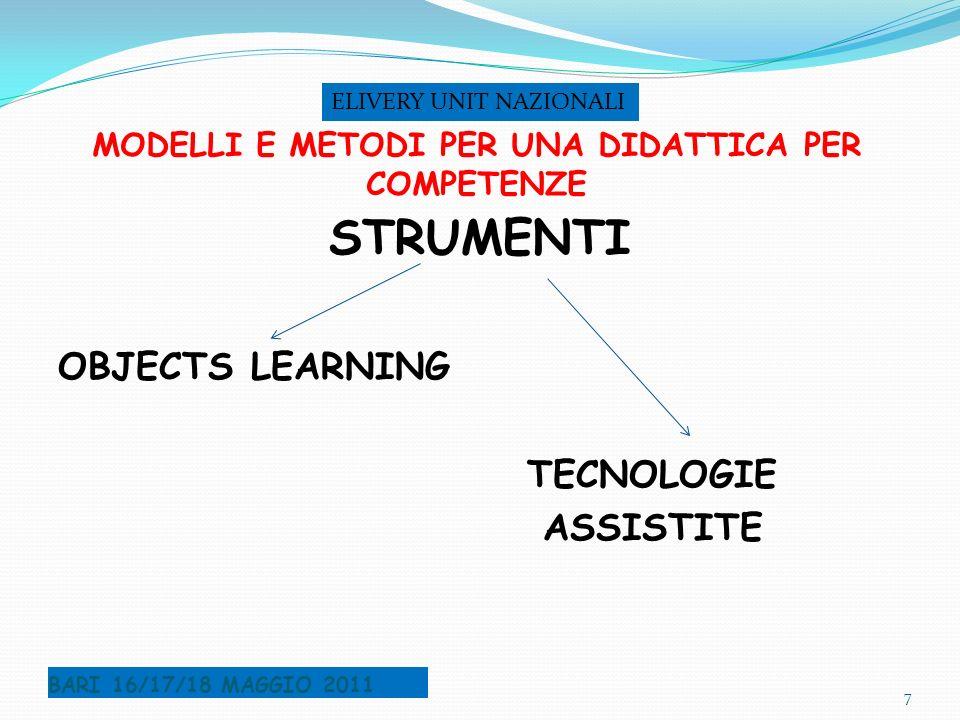 MODELLI E METODI PER UNA DIDATTICA PER COMPETENZE STRUMENTI OBJECTS LEARNING TECNOLOGIE ASSISTITE BARI 16/17/18 MAGGIO 2011 7 ELIVERY UNIT NAZIONALI