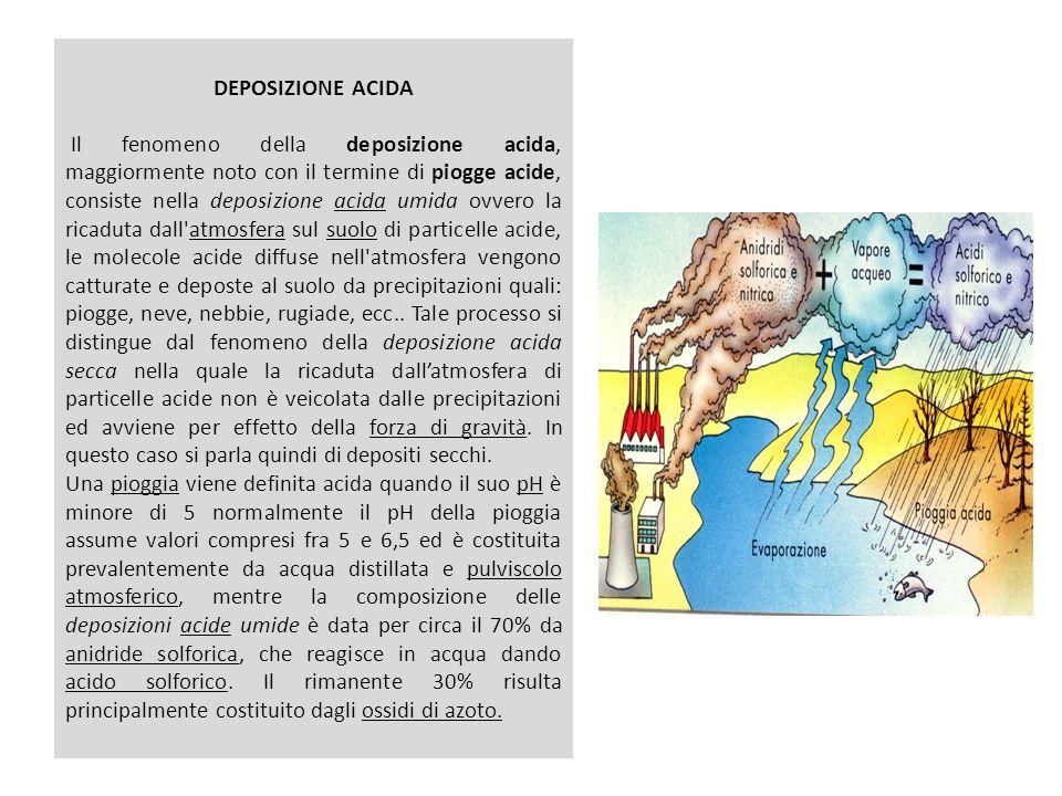 DEPOSIZIONE ACIDA Il fenomeno della deposizione acida, maggiormente noto con il termine di piogge acide, consiste nella deposizione acida umida ovvero