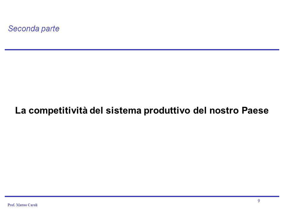 Prof. Matteo Caroli 9 Seconda parte La competitività del sistema produttivo del nostro Paese