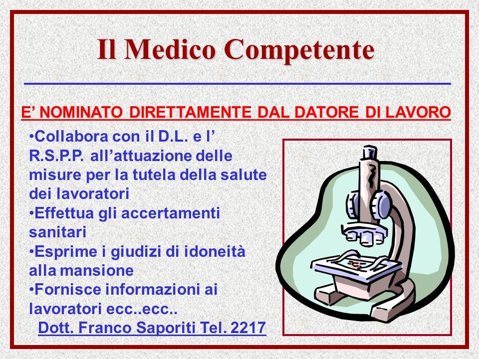 Il Medico Competente E NOMINATO DIRETTAMENTE DAL DATORE DI LAVORO Collabora con il D.L. e l R.S.P.P. allattuazione delle misure per la tutela della sa