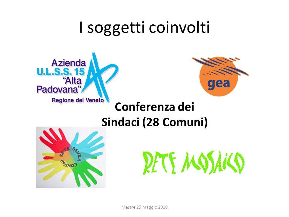 I soggetti coinvolti Mestre 25 maggio 2010 Conferenza dei Sindaci (28 Comuni)