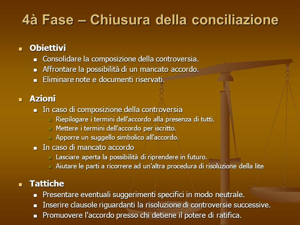 4à Fase – Chiusura della conciliazione Obiettivi Obiettivi Consolidare la composizione della controversia. Consolidare la composizione della controver