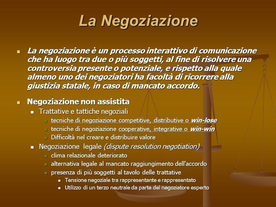 La Negoziazione La negoziazione è un processo interattivo di comunicazione che ha luogo tra due o più soggetti, al fine di risolvere una controversia