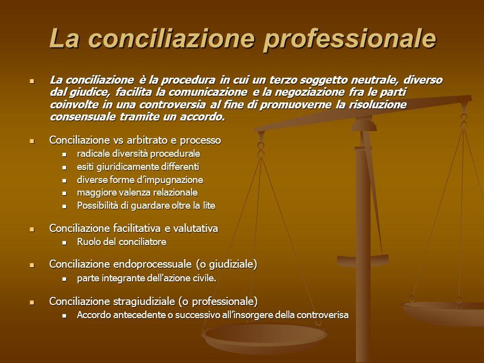 La conciliazione professionale La conciliazione è la procedura in cui un terzo soggetto neutrale, diverso dal giudice, facilita la comunicazione e la